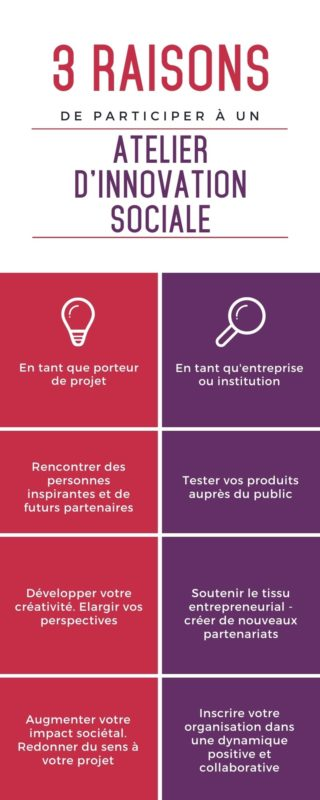 Infographie - Ateliers d'innovation sociale
